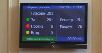 България обяви извънредно положение заради разпространението на коронавируса